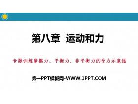 《摩擦力、平衡力、非平衡力的受力示意图》运动和力PPT