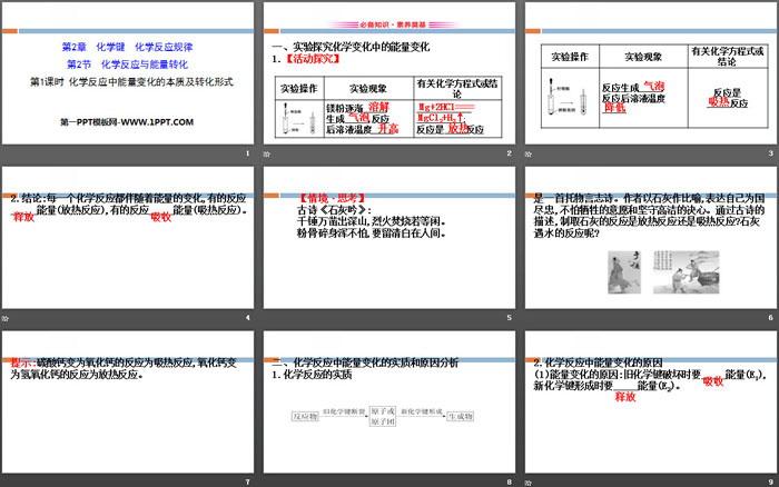 《化学反应与能量转化》化学键化学反应规律PPT(第1课时)