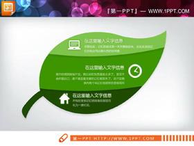 绿色动态叶子形状PPT说明图表