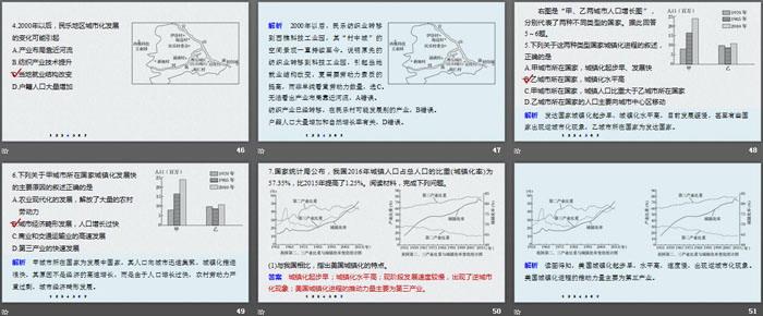 《不同地�^城�化的�^程和特�c》�l村和城�PPT