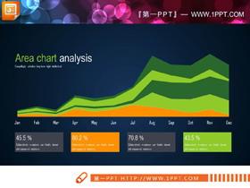 三张PPT折线图