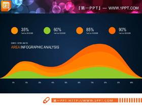 三张实用PPT曲线图