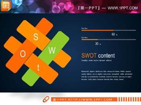 四张交叉关系的SWOT幻灯片图表