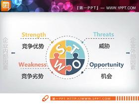 三��企�ISWOT分析PPT�D表