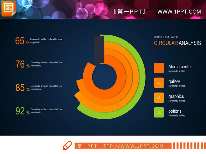 七张包含关系PPT图表
