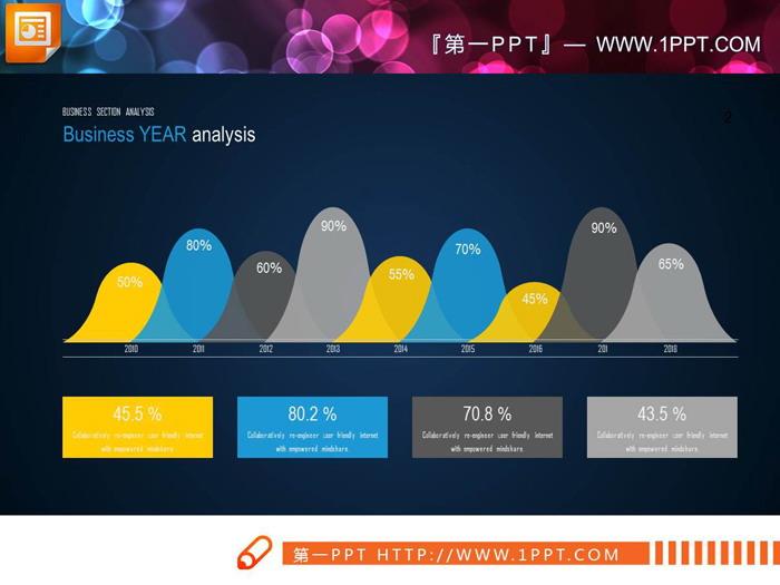 四张不同主题配色的PPT曲线图