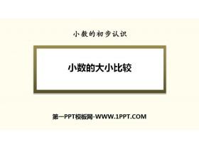 """《小�档拇笮""""容^》小�档某醪秸J�RPPT下�d"""