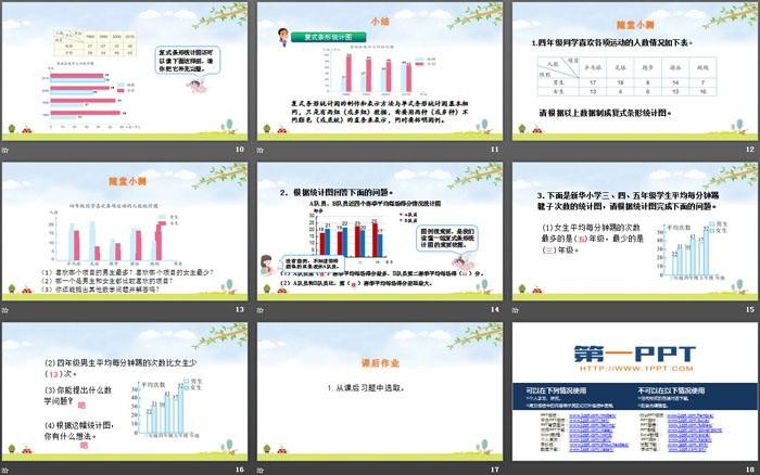 《复式条形统计图》平均数与条形统计图PPT课件