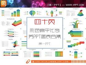 40张彩色扁平化PPT图表大全