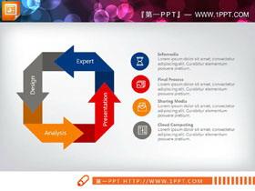 四�箭�^方形循�h�P系PPT�D表
