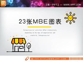 23张可爱MBE风格PPT图表大全