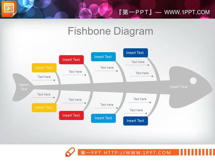 实用鱼骨图PPT图表