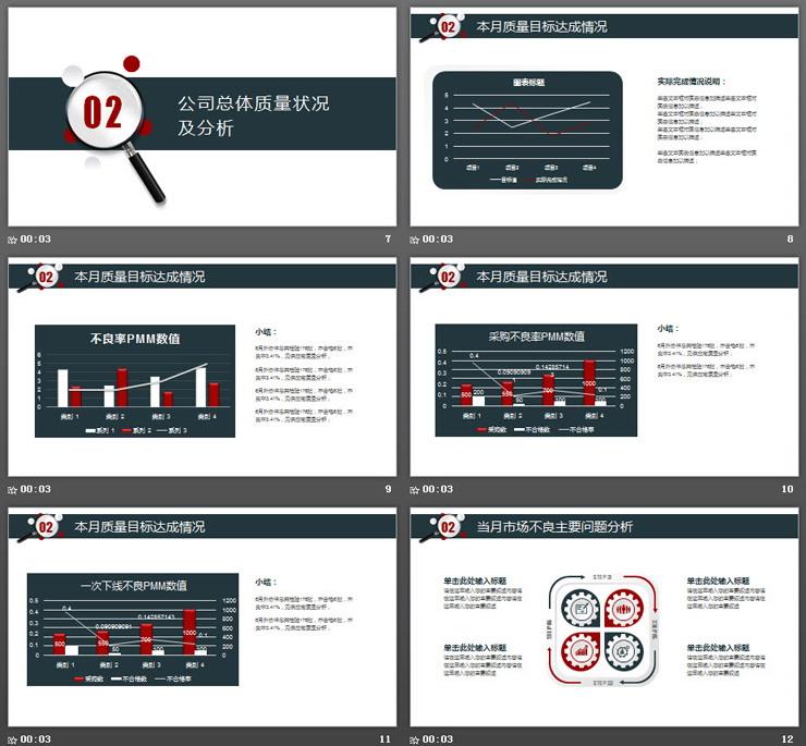 简洁月度质量管理例会PPT模板