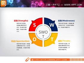 三��彩色凹陷效果的SWOT分析PPT�D表