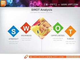 ��D片�f明的SWOT分析PPT�D表