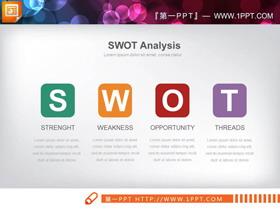 圆角矩形设计的swot分析PPT图表