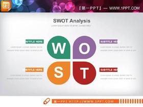 五张花瓣样式的SWOT分析PPT图表