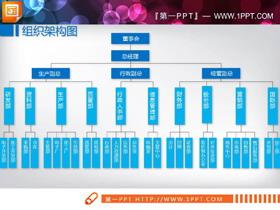 9张蓝色公司组织结构图PPT图表
