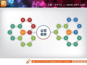 14张企业公司组织结构图PPT图表