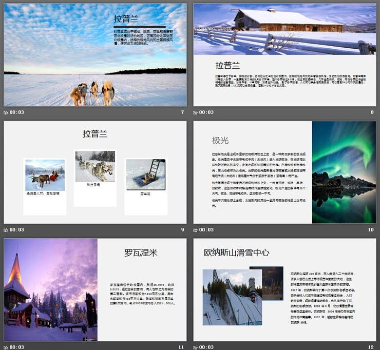 《芬兰极光之旅》旅行相册必发88模板