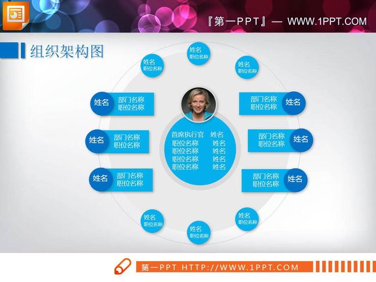 两张蓝色团队成员组织结构图PPT图表
