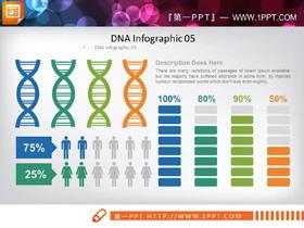 40页彩色科学类PPT图表大全