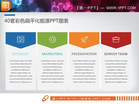 40套彩色扁平化能源主题PPT图表合集