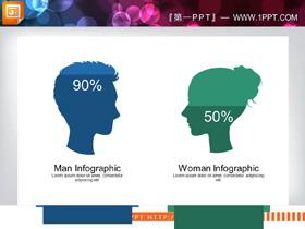 40套人口统计主题PPT图表