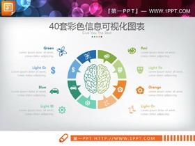 40套彩色精致PPT信息图表