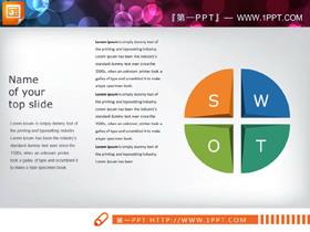 三套彩色SWOT分析�D表