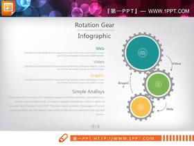 四张三齿轮联动PPT图表