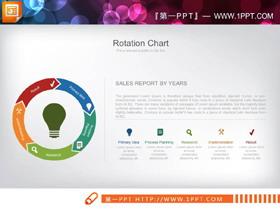 四��五�怠����循�h�P系PPT�D表