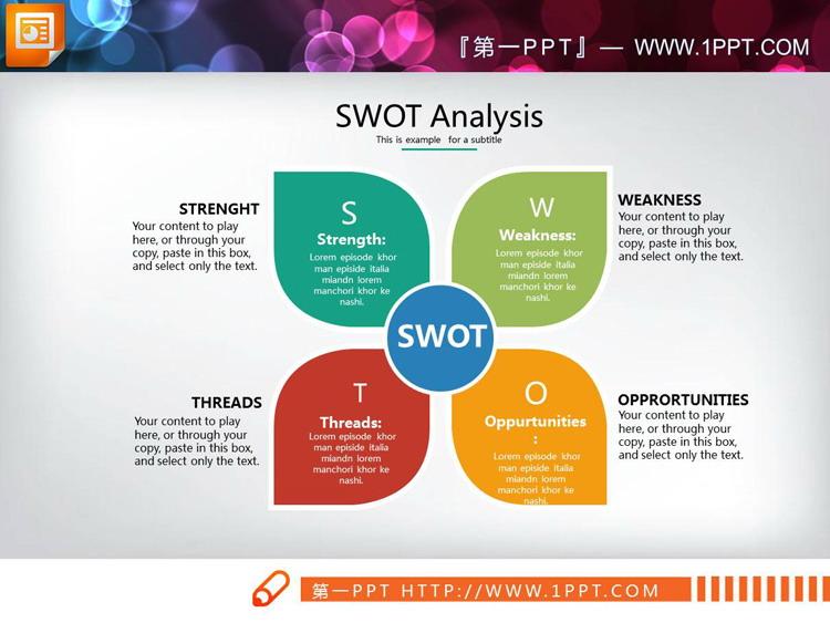 四种配色的SWOT分析PPT图表