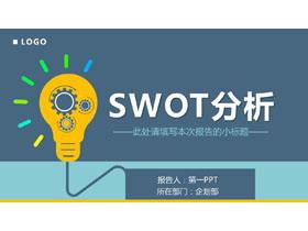 SWOT分析培训PPT下载