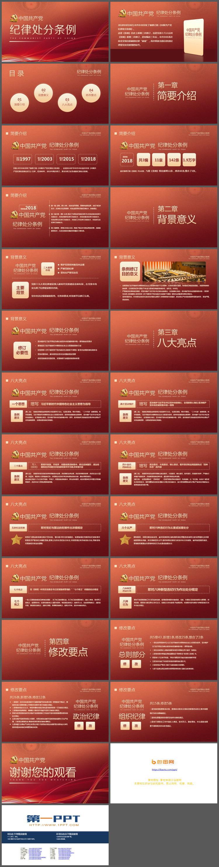 中国共产党纪律处分条例PPT下载