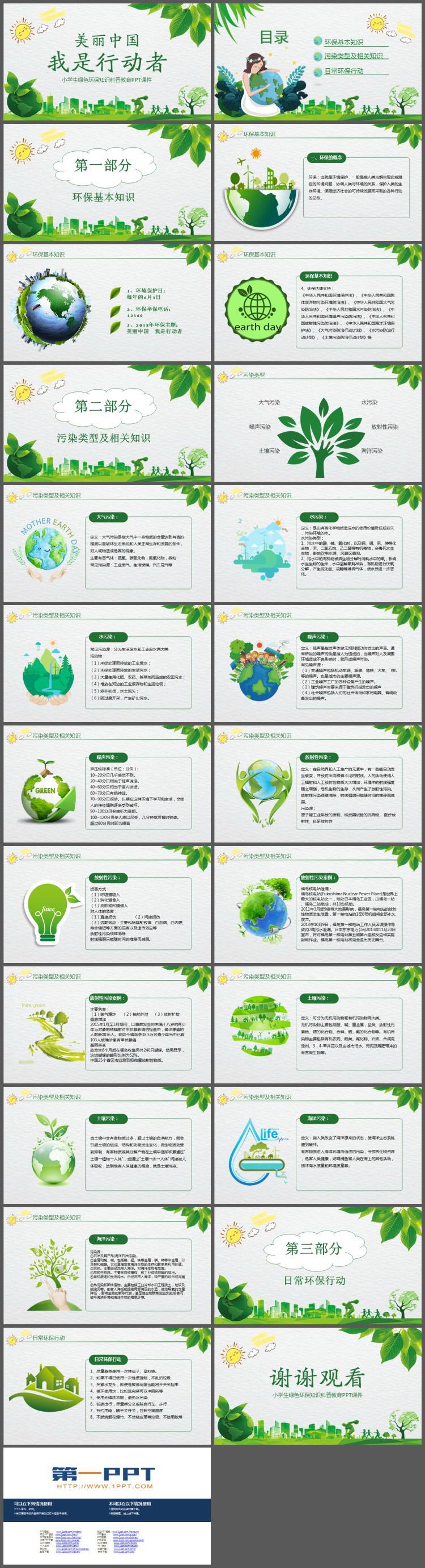 《美丽中国我是行动者》小学生绿色环保知识科普教育PPT课件