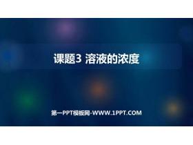 《溶液的�舛取�PPT�n件下�d