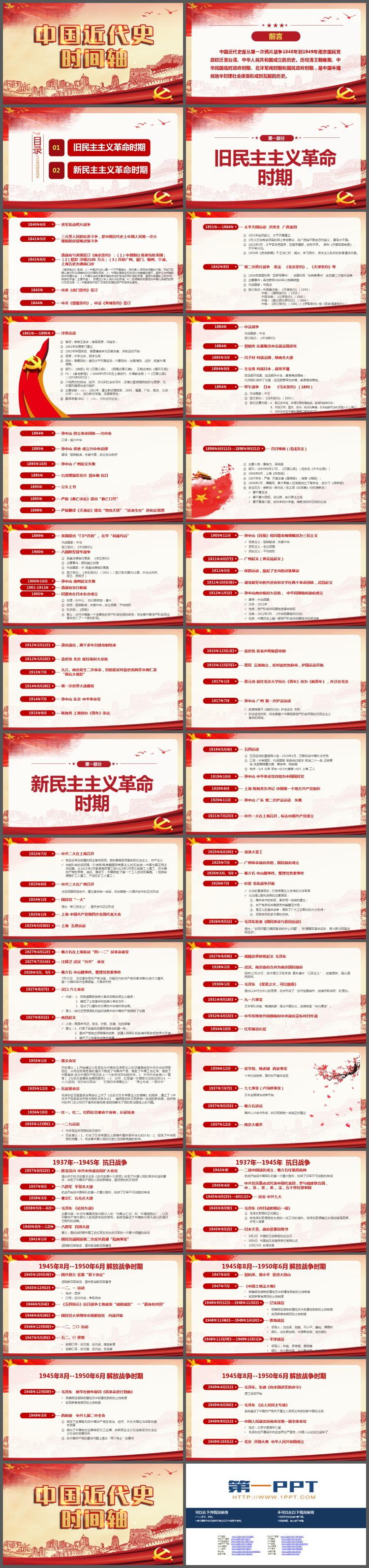 中国近代史时间轴PPT下载