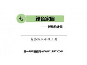 《绿色家园》PPT教学课件(第1课时)